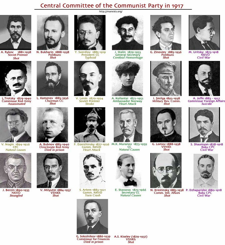 Central_Committee_of_the_Communist_Party_in_1917.jpg